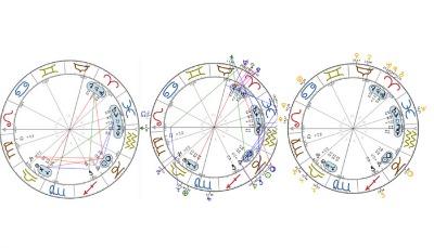 Horoskoptydning