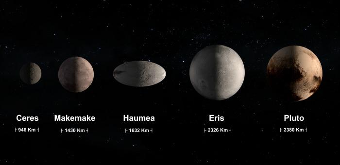 De nye planeter